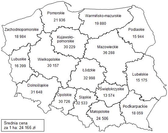 Ceny gruntów rolnych I kwartał 2014 roku